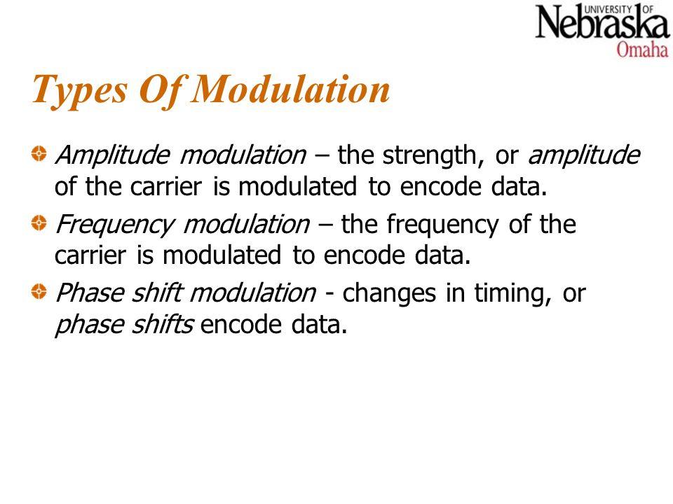 Examples of Modulation Techniques Amplitude modulation