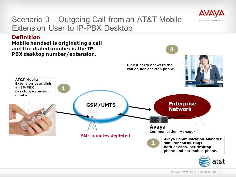 © 2009 Avaya Inc. All rights reserved. Page 13 Avaya Communication Manager simultaneously rings both devices, her desktop phone and her mobile phone.