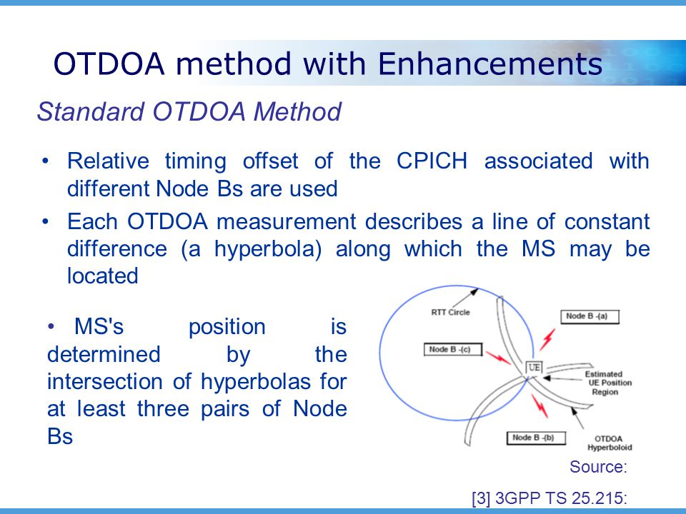 OTDOA method with Enhancements Relative timing offset of the CPICH associated with different Node Bs are used Each OTDOA measurement describes a line of constant difference (a hyperbola) along which the MS may be located MS s position is determined by the intersection of hyperbolas for at least three pairs of Node Bs Standard OTDOA Method Source: [3] 3GPP TS 25.215: