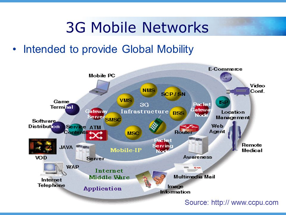3G Mobile Networks Intended to provide Global Mobility Source: http:// www.ccpu.com