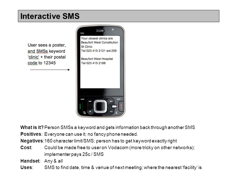 Interactive SMS What is it Person SMSs a keyword and gets information back through another SMS Positives: Everyone can use it; no fancy phone needed.
