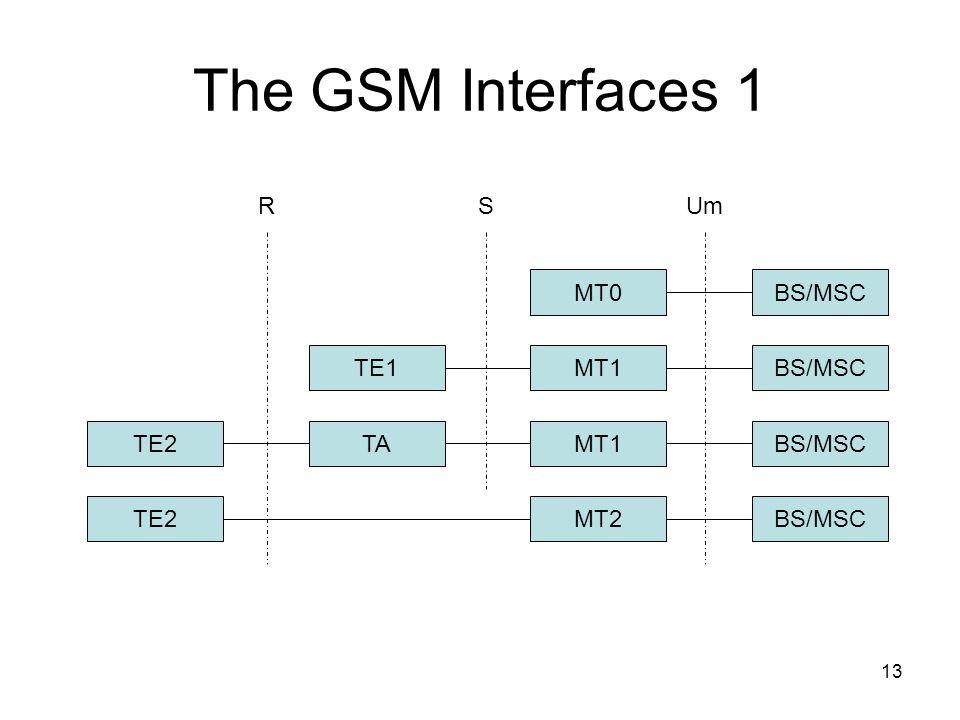 13 The GSM Interfaces 1 BS/MSCMT0 BS/MSCMT1TE1 BS/MSCMT1TATE2 BS/MSCMT2TE2 UmSR