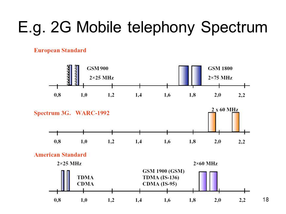 18 E.g. 2G Mobile telephony Spectrum