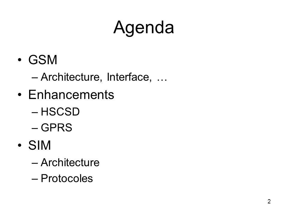 2 Agenda GSM –Architecture, Interface, … Enhancements –HSCSD –GPRS SIM –Architecture –Protocoles