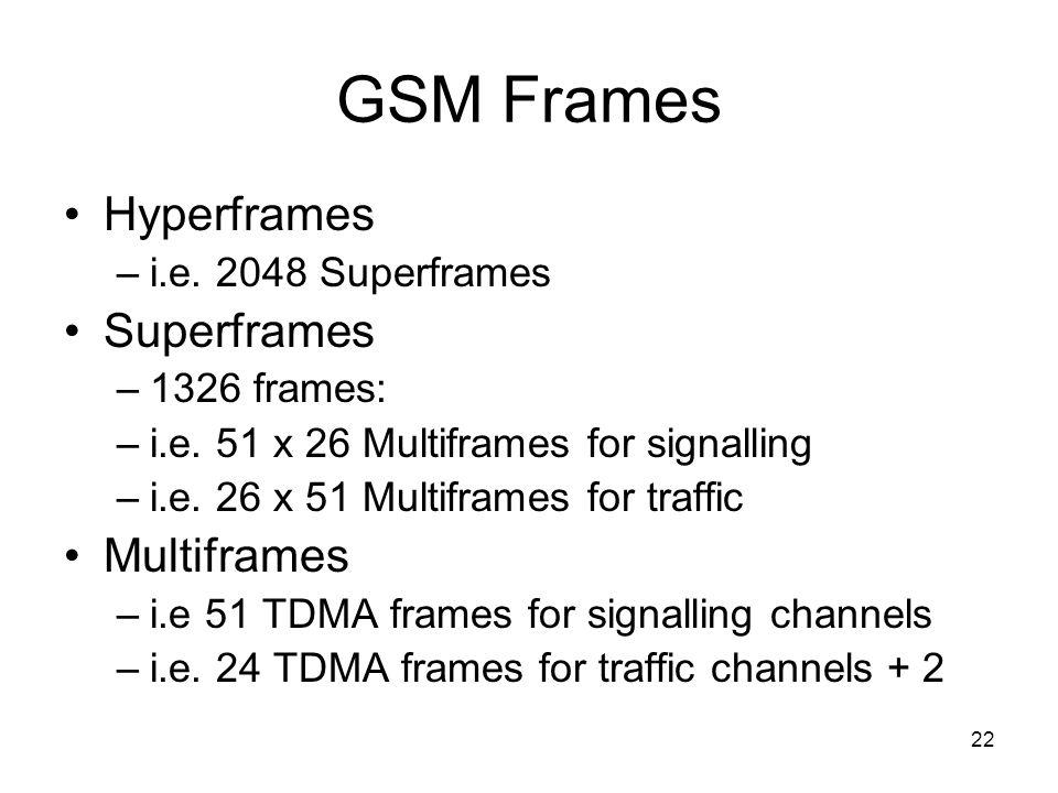 22 GSM Frames Hyperframes –i.e.2048 Superframes Superframes –1326 frames: –i.e.