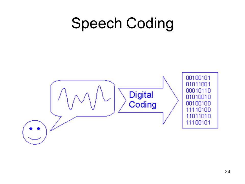 24 Speech Coding