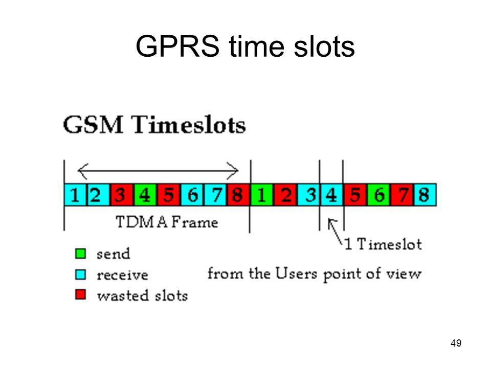 49 GPRS time slots