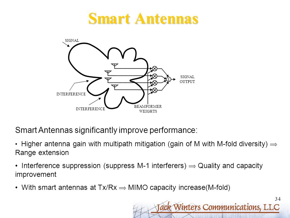 34 Smart Antennas Smart Antennas significantly improve performance: Higher antenna gain with multipath mitigation (gain of M with M-fold diversity)  Range extension Interference suppression (suppress M-1 interferers)  Quality and capacity improvement With smart antennas at Tx/Rx  MIMO capacity increase(M-fold) SIGNAL INTERFERENCE BEAMFORMER WEIGHTS SIGNAL OUTPUT