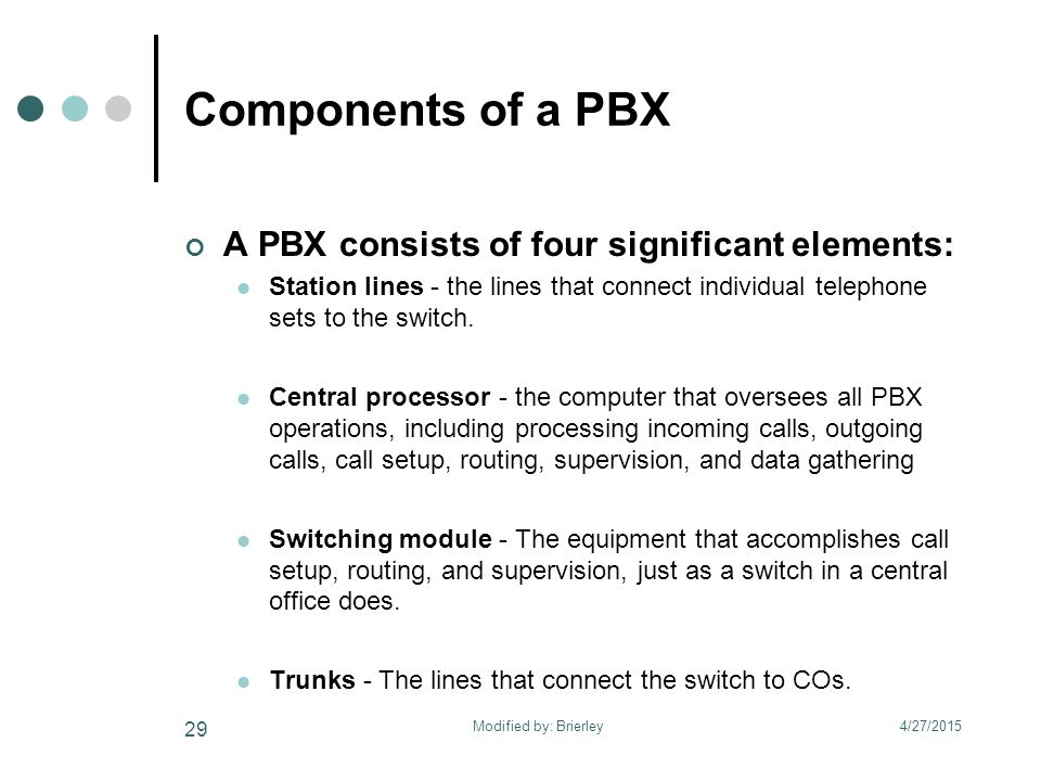 Components of a PBX A PBX consists of four significant elements: Station lines - the lines that connect individual telephone sets to the switch.