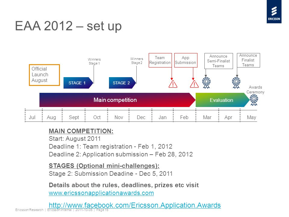 Slide title minimum 48 pt Slide subtitle minimum 30 pt Ericsson Research | Ericsson Internal | 2011-10-05 | Page 15 EAA 2012 – set up Jul Aug Sept Oct Nov Dec Jan Feb Mar Apr May Main competition Evaluation Awards Ceremony STAGE 1 STAGE 2 MAIN COMPETITION: Start: August 2011 Deadline 1: Team registration - Feb 1, 2012 Deadline 2: Application submission – Feb 28, 2012 STAGES (Optional mini-challenges): Stage 2: Submission Deadine - Dec 5, 2011 Details about the rules, deadlines, prizes etc visit www.ericssonapplicationawards.com www.ericssonapplicationawards.com http://www.facebook.com/Ericsson.Application.Awards Announce Finalist Teams Announce Semi-Finalist Teams App Submission Team Registration Winners Stage 2 Winners Stage 1 Official Launch August