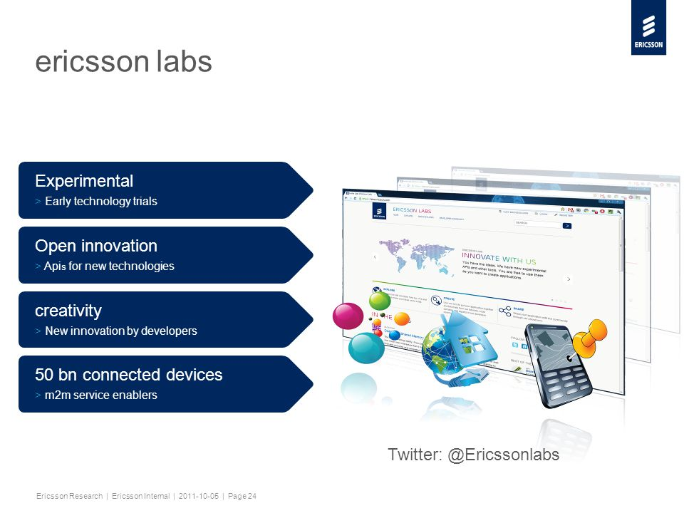 Slide title minimum 48 pt Slide subtitle minimum 30 pt Ericsson Research | Ericsson Internal | 2011-10-05 | Page 24 Experimental > Early technology trials Open innovation > Api s for new technologies creativity > New innovation by developers 50 bn connected devices > m2m service enablers Twitter: @Ericssonlabs ericsson labs