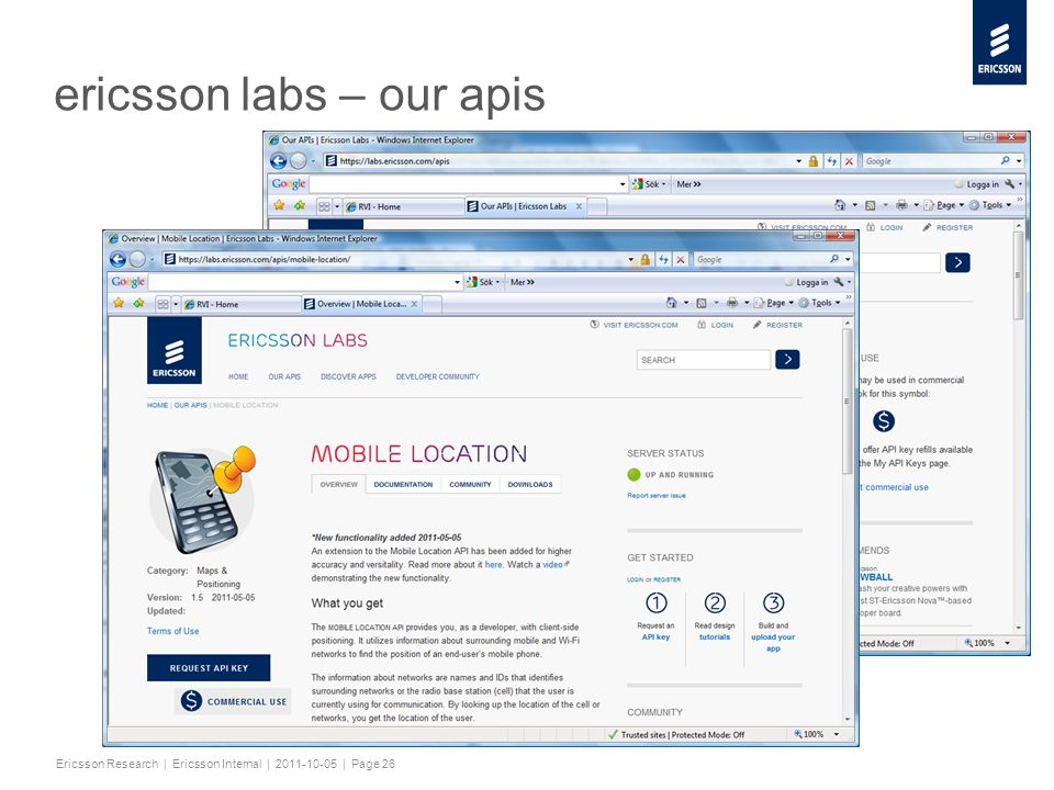 Slide title minimum 48 pt Slide subtitle minimum 30 pt Ericsson Research | Ericsson Internal | 2011-10-05 | Page 26 ericsson labs – our apis
