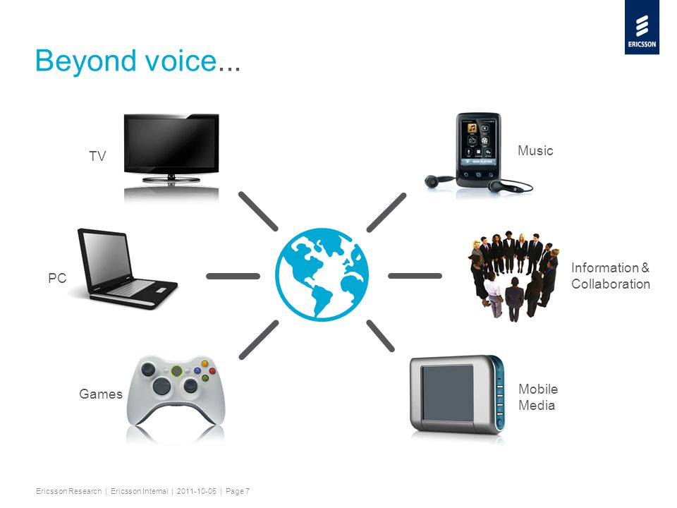 Slide title minimum 48 pt Slide subtitle minimum 30 pt Ericsson Research | Ericsson Internal | 2011-10-05 | Page 7 Beyond voice...