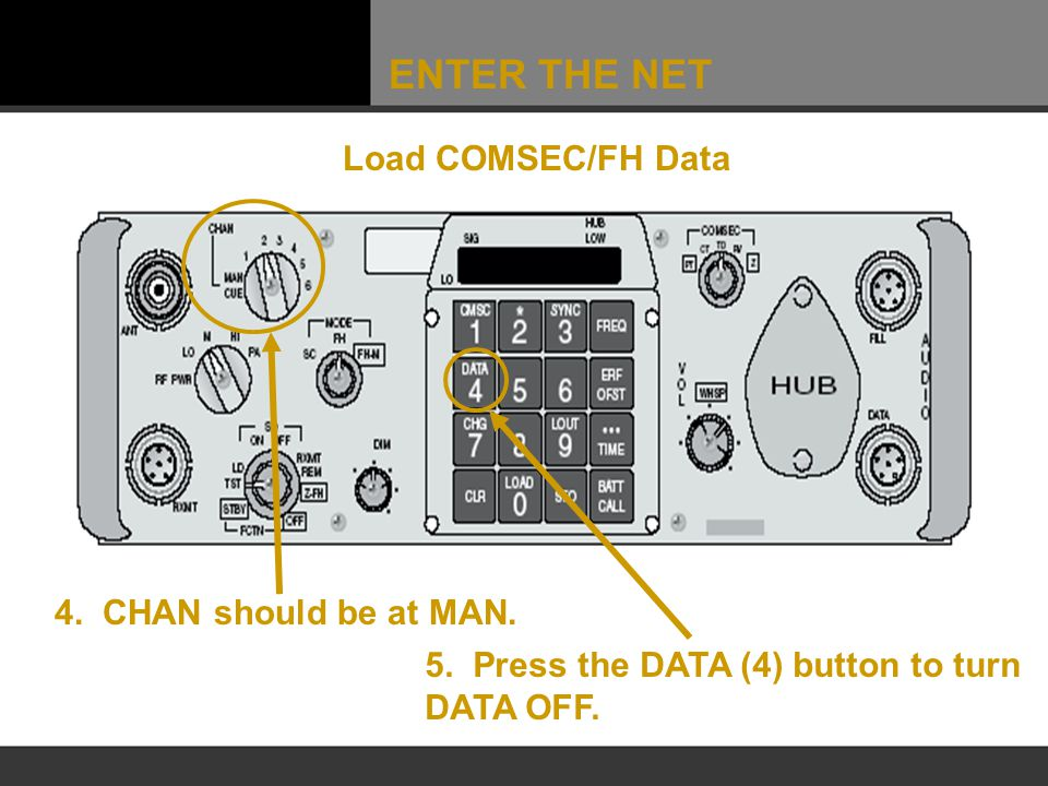ENTER THE NET Load COMSEC/FH Data 4. CHAN should be at MAN. 5. Press the DATA (4) button to turn DATA OFF.