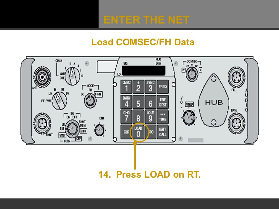 14. Press LOAD on RT. ENTER THE NET Load COMSEC/FH Data