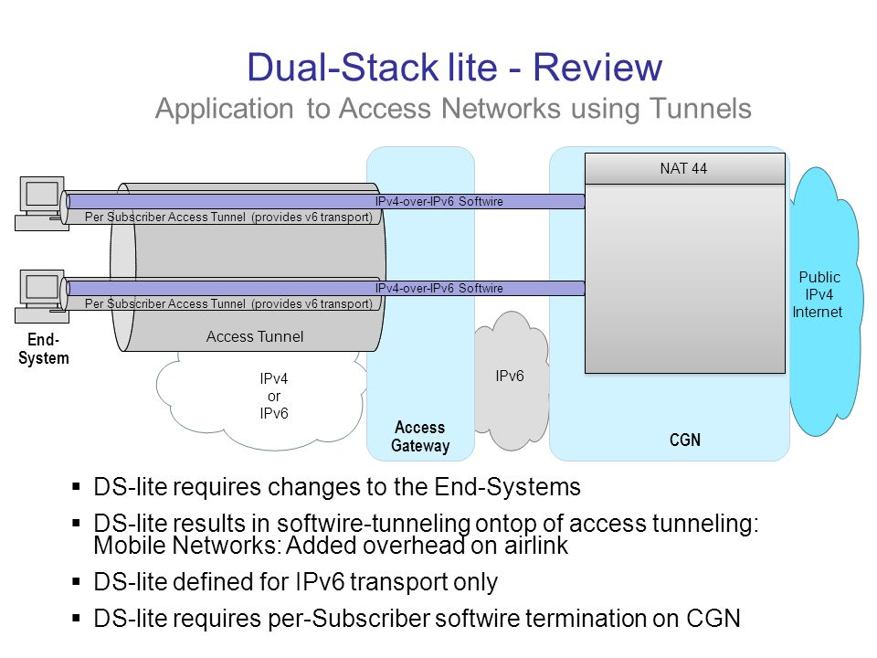 Dual-Stack lite - Review Application to Access Networks using Tunnels Access Gateway Tunnel Public IPv4 Internet IPv6 IPv4 or IPv6 NAT 44 Access Tunnel  DS-lite requires changes to the End-Systems  DS-lite results in softwire-tunneling ontop of access tunneling: Mobile Networks: Added overhead on airlink  DS-lite defined for IPv6 transport only  DS-lite requires per-Subscriber softwire termination on CGN IPv4-over-IPv6 Softwire Per Subscriber Access Tunnel (provides v6 transport) End- System CGN