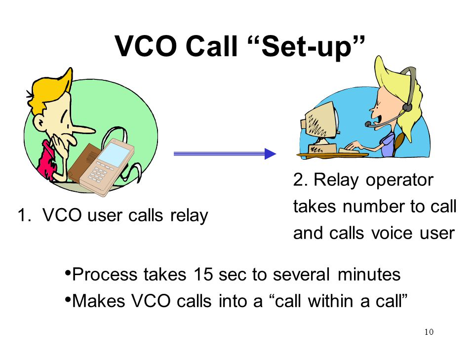 "10 2. Relay operator takes number to call and calls voice user VCO Call ""Set-up"" Process takes 15 sec to several minutes Makes VCO calls into a ""call"