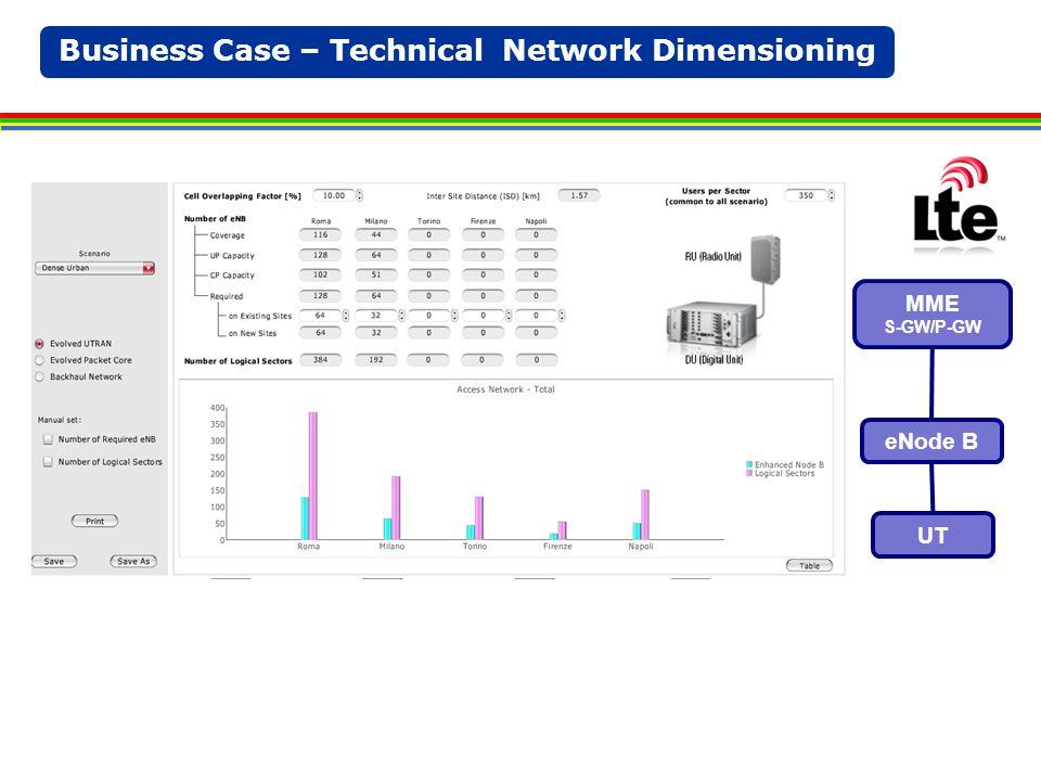 Business Case – Technical Network Dimensioning MME S-GW/P-GW eNode B UT