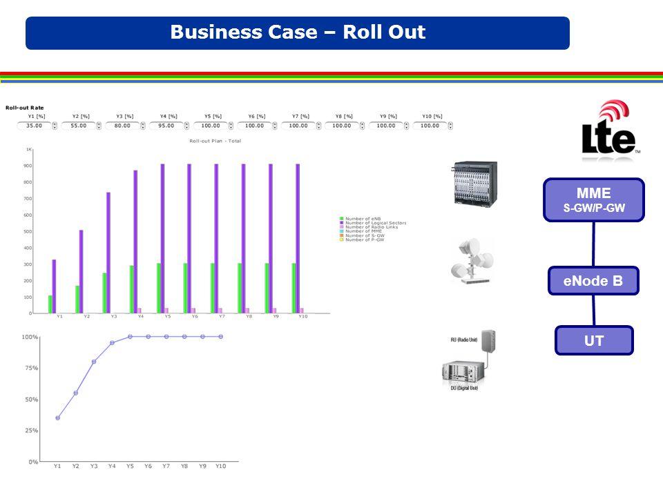 Business Case – Roll Out MME S-GW/P-GW eNode B UT
