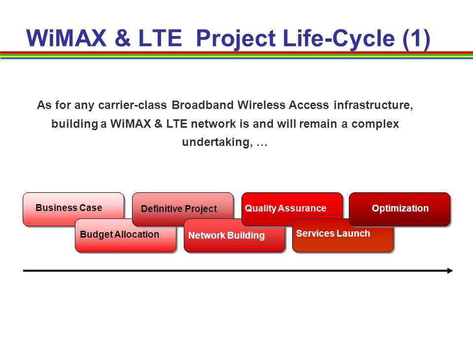 WiMAX & LTE Project Life-Cycle (1) As for any carrier-class Broadband Wireless Access infrastructure, building a WiMAX & LTE network is and will remai