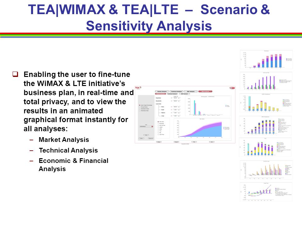 TEA|WIMAX & TEA|LTE – Scenario & Sensitivity Analysis  Enabling the user to fine-tune the WiMAX & LTE initiative's business plan, in real-time and total privacy, and to view the results in an animated graphical format instantly for all analyses: –Market Analysis –Technical Analysis –Economic & Financial Analysis