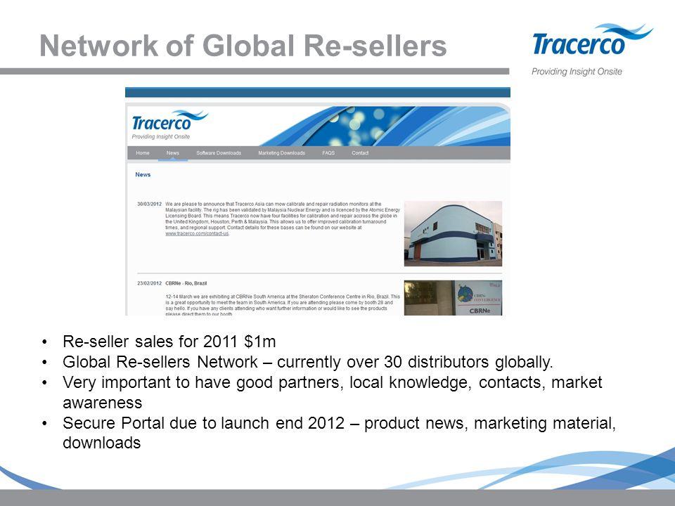 Network of Global Re-sellers Re-seller sales for 2011 $1m Global Re-sellers Network – currently over 30 distributors globally.