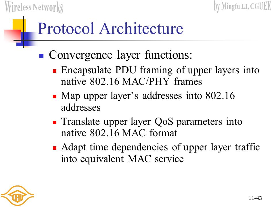 11-42 Protocol Architecture Physical and transmission layer functions: Encoding/decoding of signals Preamble generation/removal Bit transmission/recep