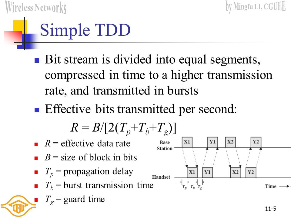 11-15 Differential PCM (DPCM) Since voice signals change relatively slowly, value of kth sample can be estimated by preceding samples Transmit difference between sample and estimated sample Difference value should be less than difference between successive samples At the receiver, incoming difference value is added to the estimate of the current sample Same estimation function is used