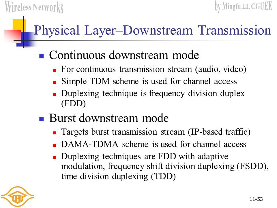 11-52 Physical Layer–Upstream Transmission Uses a DAMA-TDMA technique Error correction uses Reed-Solomon code Modulation scheme based on QPSK