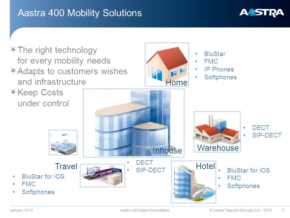 © Aastra Telecom Schweiz AG – 2013 The right technology for every mobility needs Adapts to customers wishes and infrastructure Keep Costs under control Aastra 400 Mobility Solutions January, 2013 Aastra 400 Sales Presentation Inhouse Home Warehouse Travel Hotel BluStar FMC IP Phones Softphones DECT SIP-DECT BluStar for iOS FMC Softphones BluStar for iOS FMC Softphones 3 DECT SIP-DECT