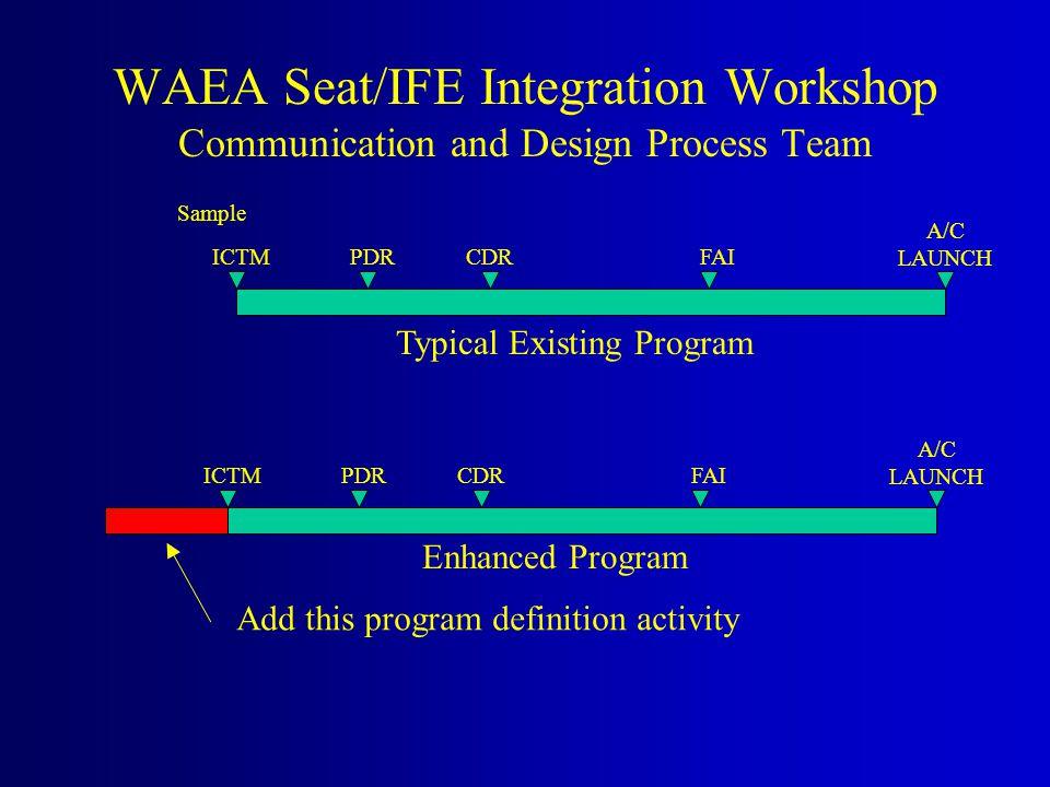 Sample WAEA Seat/IFE Integration Workshop Communication and Design Process Team ICTMPDRCDRFAI A/C LAUNCH ICTMPDRCDRFAI A/C LAUNCH Typical Existing Program Enhanced Program Add this program definition activity