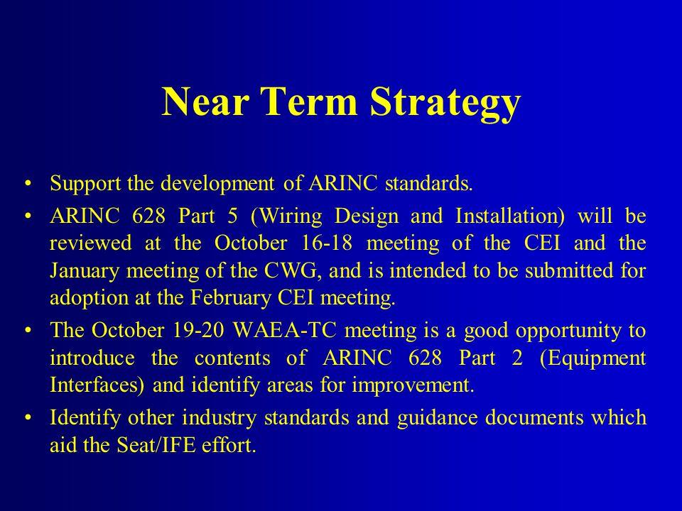Near Term Strategy Support the development of ARINC standards.