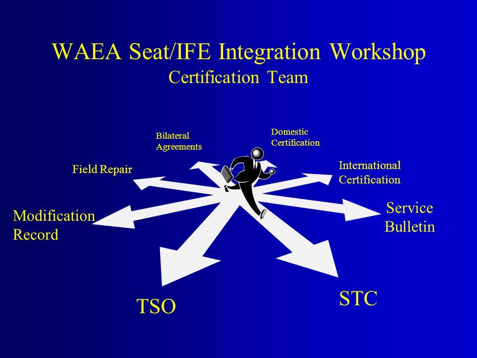 WAEA Seat/IFE Integration Workshop Certification Team STC TSO Service Bulletin International Certification Modification Record Field Repair Bilateral Agreements Domestic Certification
