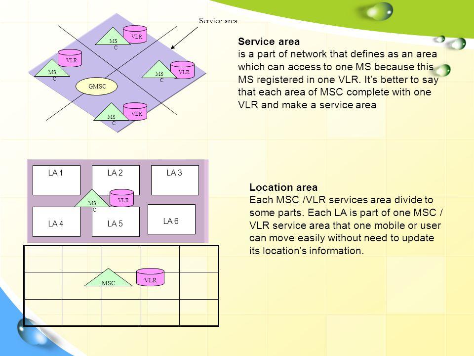 VLR MS C GMSC Service area LA 1LA 2LA 3 LA 4LA 5 LA 6 MS C VLR MSC VLR Service area is a part of network that defines as an area which can access to one MS because this MS registered in one VLR.