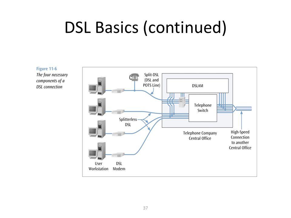 37 DSL Basics (continued)
