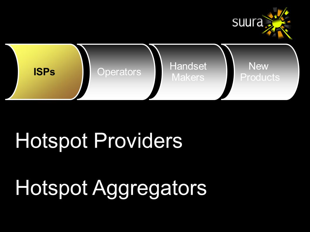 Hotspot Providers Hotspot Aggregators Operators Handset Makers ISPs New Products