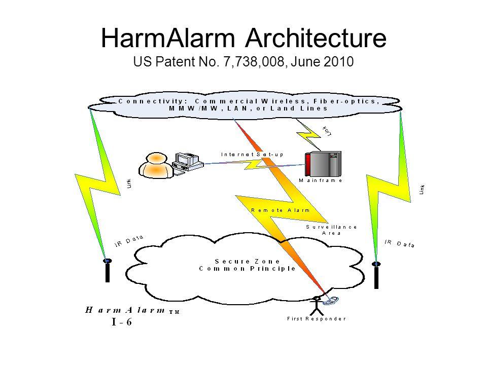 HarmAlarm Architecture US Patent No. 7,738,008, June 2010
