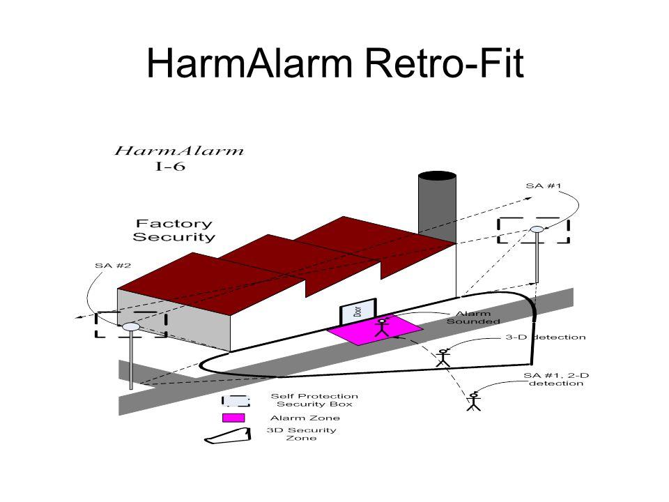 HarmAlarm Retro-Fit