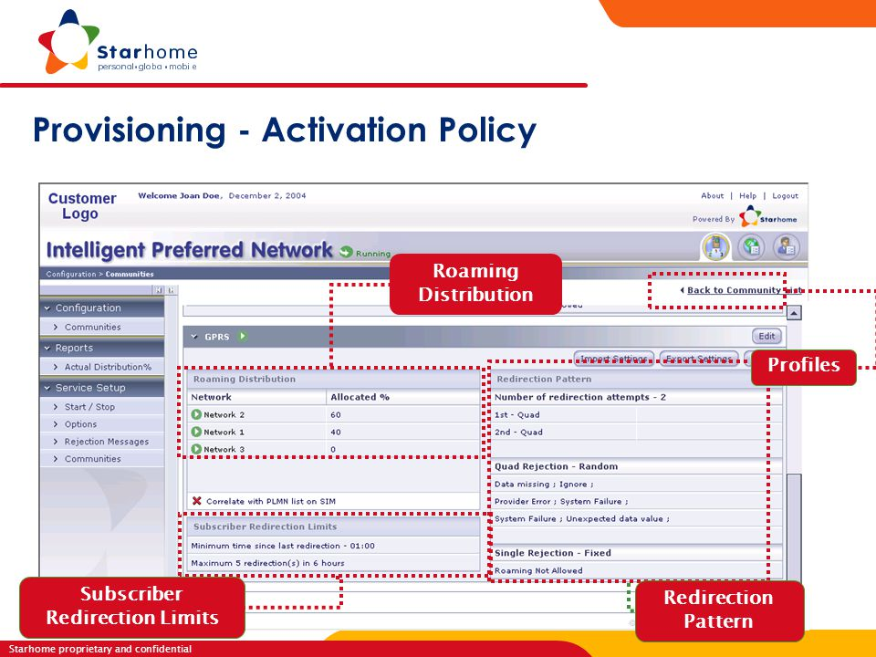 Starhome proprietary and confidential R o a m i n g S e r v i c e s Provisioning - Activation Policy Roaming Distribution Subscriber Redirection Limit
