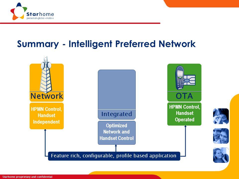Starhome proprietary and confidential R o a m i n g S e r v i c e s Summary - Intelligent Preferred Network Feature rich, configurable, profile based
