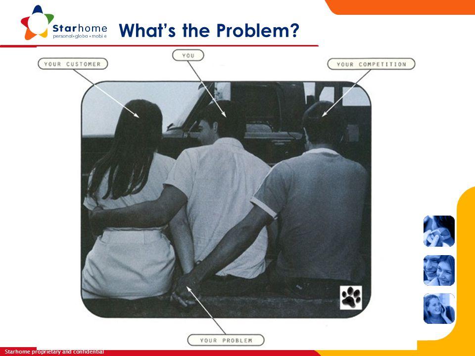 Starhome proprietary and confidential R o a m i n g S e r v i c e s What's the Problem?