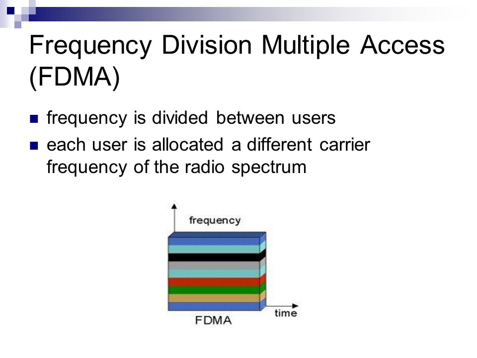 Frequency Division Multiple Access (FDMA) frequency is divided between users each user is allocated a different carrier frequency of the radio spectru
