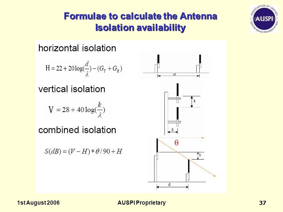 1st August 2006AUSPI Proprietary37 Formulae to calculate the Antenna Isolation availability