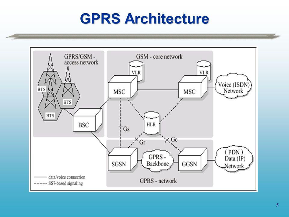 5 GPRS Architecture