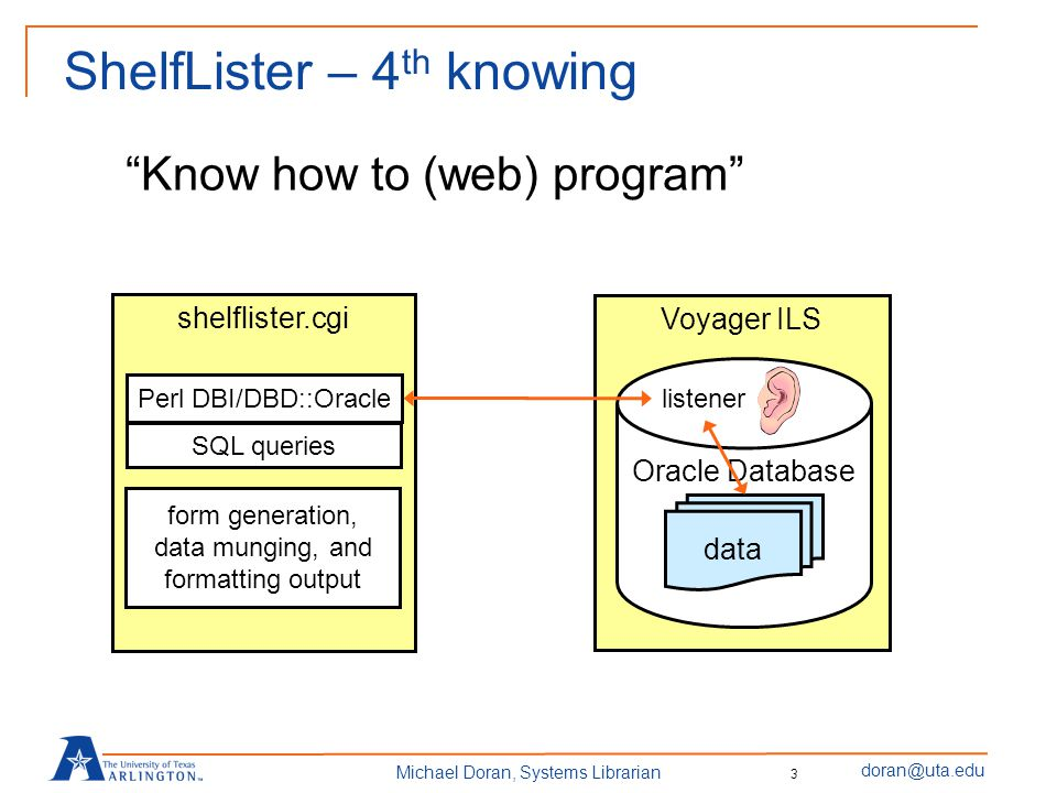 doran@uta.edu Michael Doran, Systems Librarian ShelfLister – 4 th knowing Voyager ILS Oracle Database data listener shelflister.cgi Perl DBI/DBD::Oracle SQL queries Know how to (web) program form generation, data munging, and formatting output 3