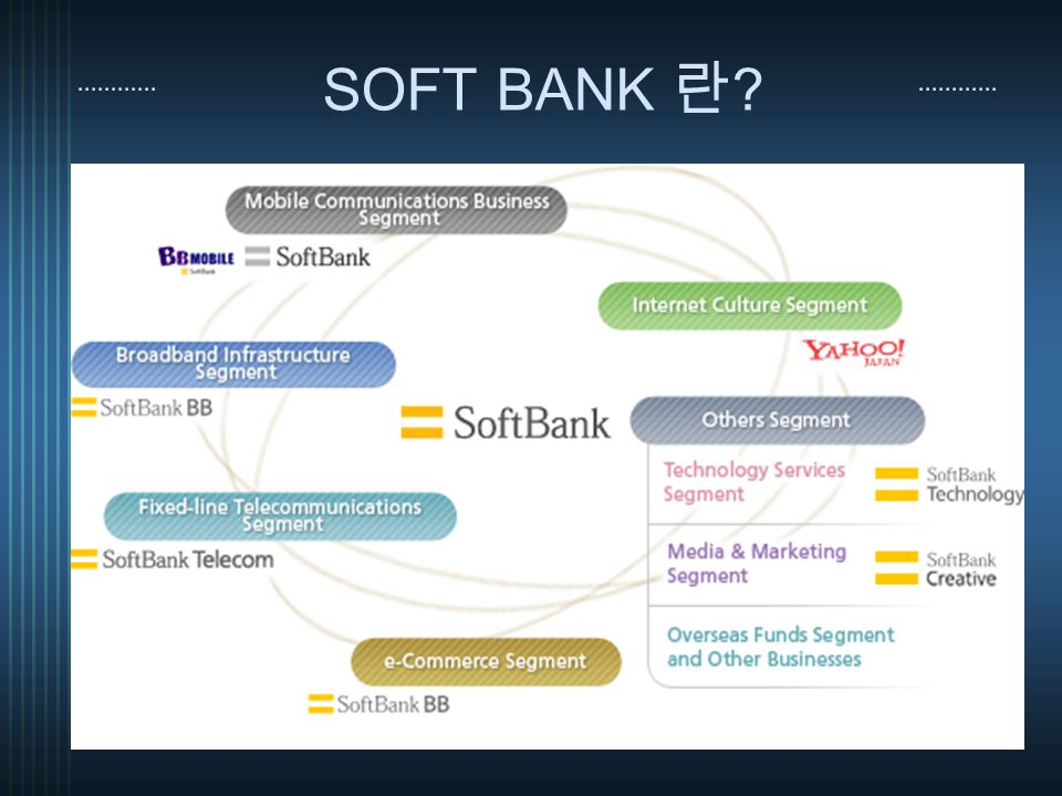 SOFT BANK 란
