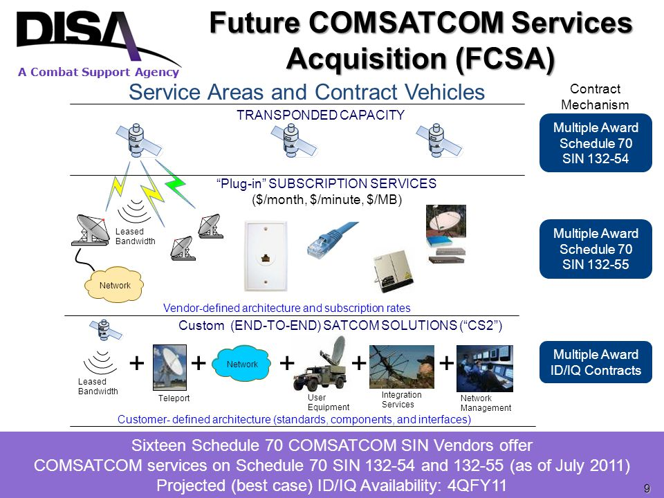 A Combat Support Agency Sixteen Schedule 70 COMSATCOM SIN Vendors offer COMSATCOM services on Schedule 70 SIN 132-54 and 132-55 (as of July 2011) Proj