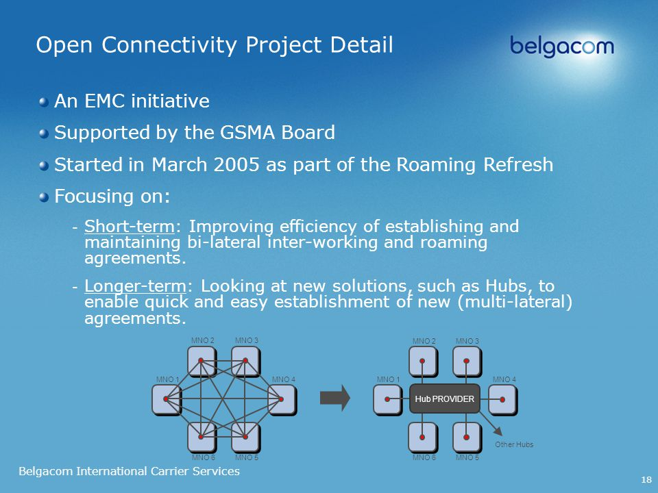 Belgacom International Carrier Services 18 An EMC initiative Supported by the GSMA Board Started in March 2005 as part of the Roaming Refresh Focusing on: - - Short-term: Improving efficiency of establishing and maintaining bi-lateral inter-working and roaming agreements.