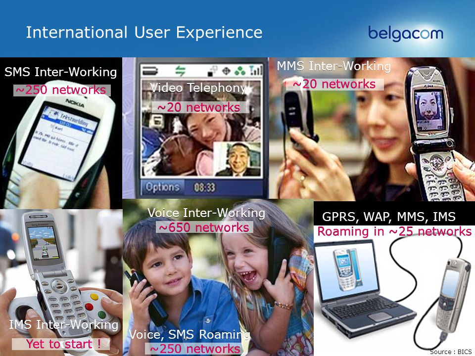 Belgacom International Carrier Services 5 International User Experience GPRS, WAP, MMS, IMS Roaming in ~25 networks Video Telephony ~20 networks Video Telephony ~20 networks MMS Inter-Working ~20 networks MMS Inter-Working ~20 networks Source : BICS Voice Inter-Working ~650 networks Voice, SMS Roaming ~250 networks SMS Inter-Working ~250 networks SMS Inter-Working ~250 networks IMS Inter-Working Yet to start .