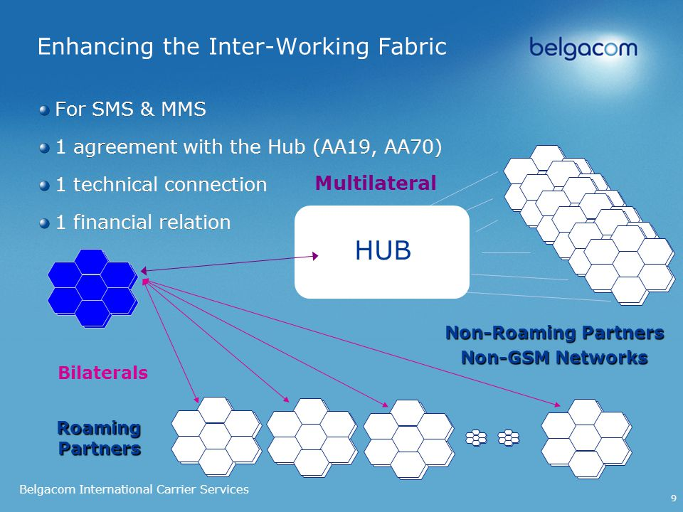 Belgacom International Carrier Services 9 Enhancing the Inter-Working Fabric For SMS & MMS 1 agreement with the Hub (AA19, AA70) 1 technical connection 1 financial relation For SMS & MMS 1 agreement with the Hub (AA19, AA70) 1 technical connection 1 financial relation Multilateral Bilaterals Roaming Partners Non-Roaming Partners Non-GSM Networks HUB